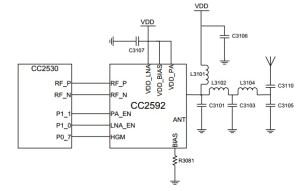 TIDCCC2530CC2592EMKRD ZigBee CC2530 wireless MCU and