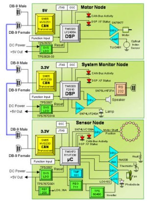 Need dual climate control wiring diagramcanbus for 05
