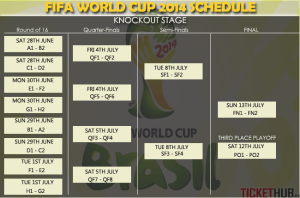 FIFA-WORLD-CUP-KNOCKOUT
