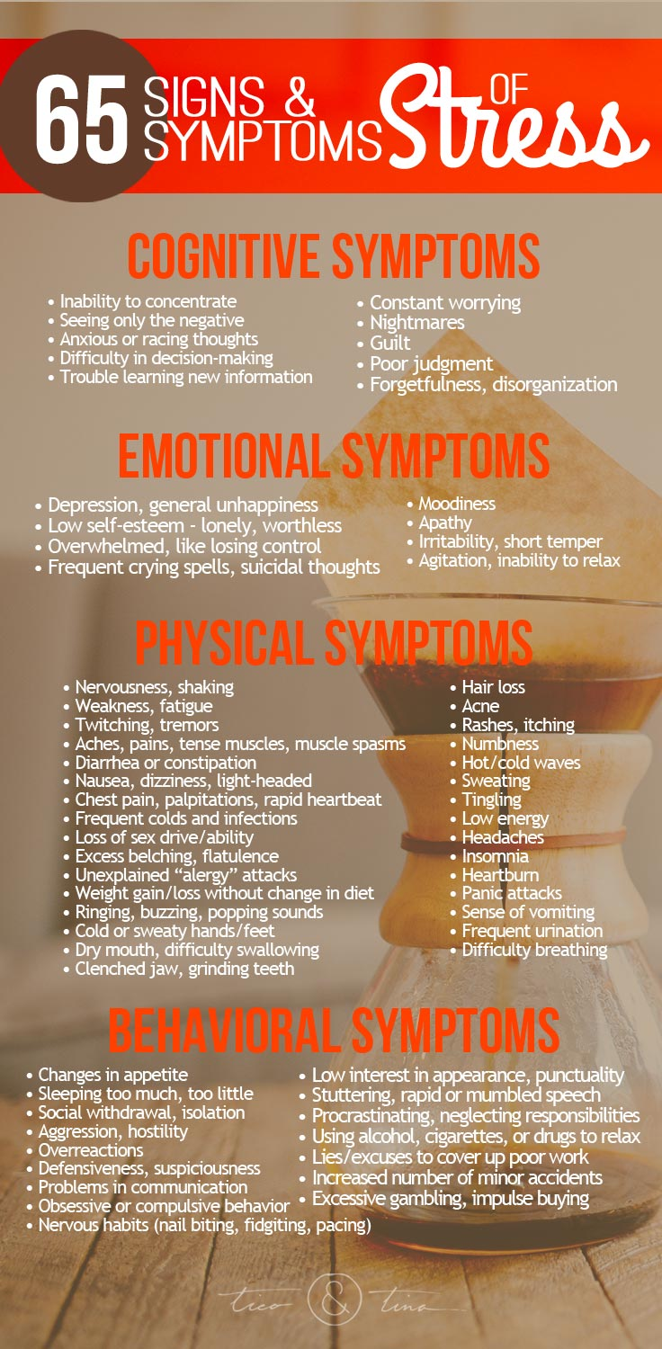 65 Common Symptoms of Stress + 6 Natural Ways to Manage ...