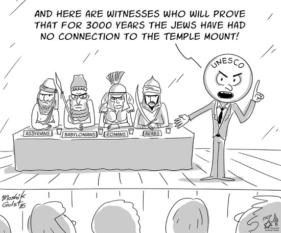 3000 years on no connection to the temple mount.