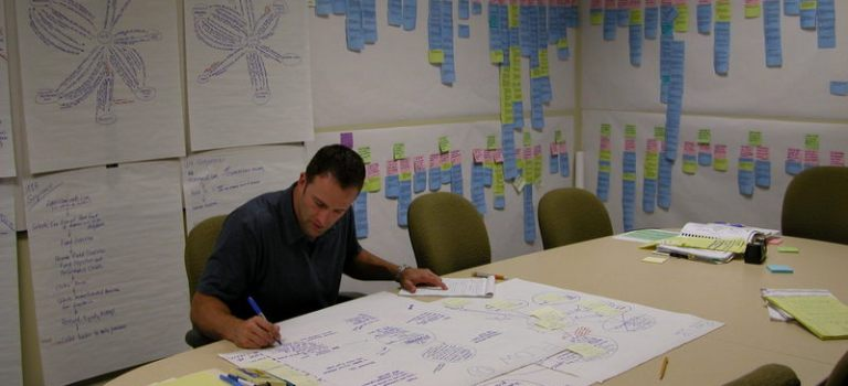 Contextual Inquiry as an agent of organizational change