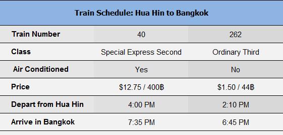 Hua Hin to Bangkok Train Schedule