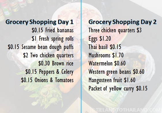 grocery list cost calculator