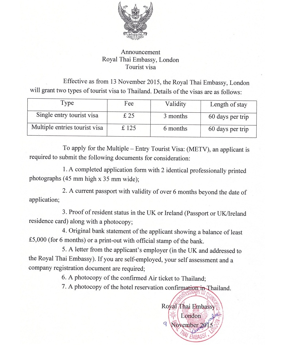 Thailand S Multiple Entry Tourist Visa Requirements Tieland To Thailand