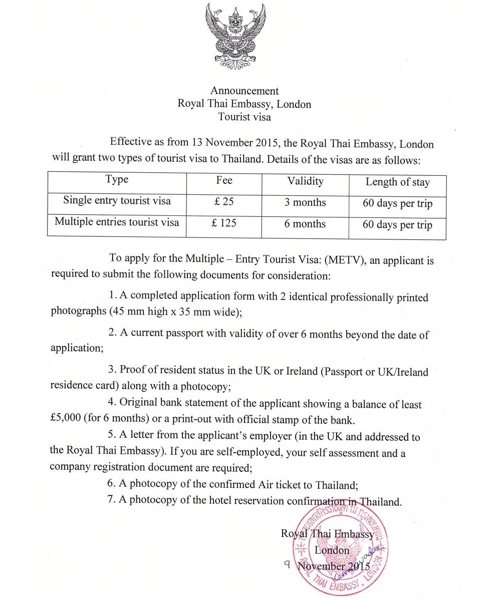 thailand 39 s multiple entry tourist visa requirements