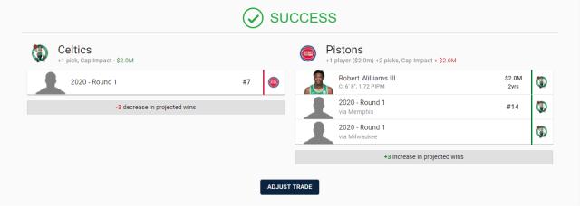 Boston Celtics Trade