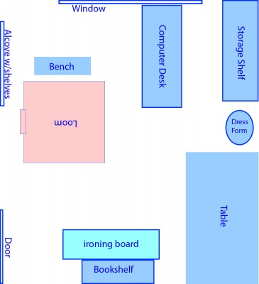 Tentative floor plan for my proposed weaving studio