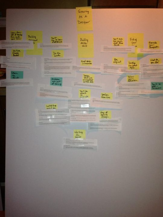 "foam board with ""Growing as a Designer"" topics"