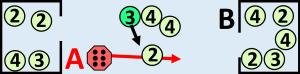 Oplossing van puzzel Efratha 6.2