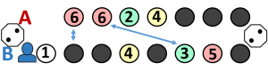 Oplossing puzzel Galilea-meeting -3.3