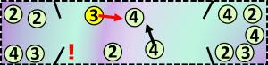 Oplossing van puzzel SKA 1