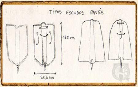 Tipos de escudo pavés