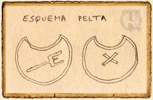 Esquema de un escudo Pelta