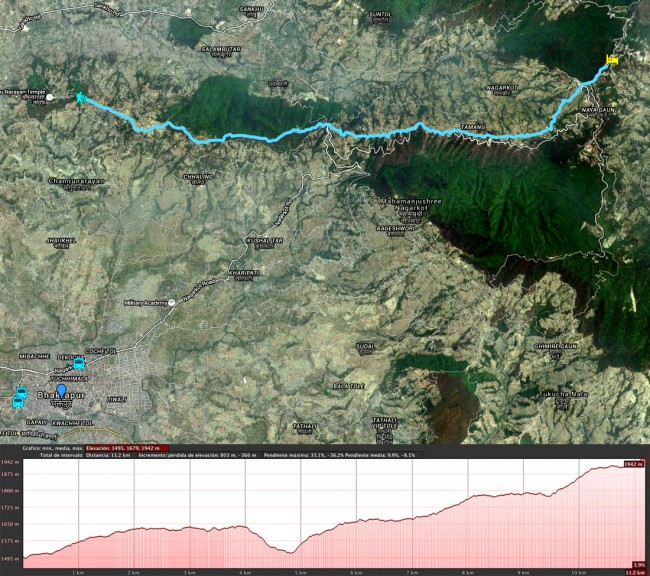 trekking-valle-katmandu-changunarayan-nagarkot