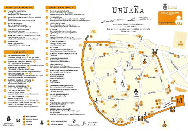 mapa turístico urueña
