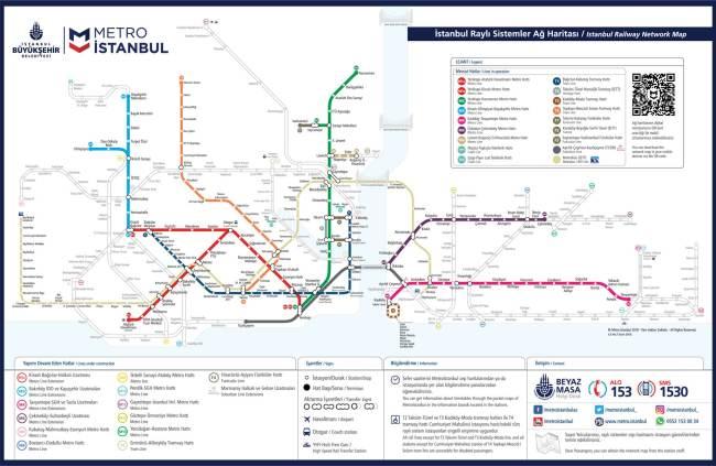 mapa metro estambul 2019