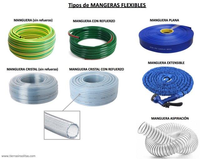 tipos de mangueras flexibles