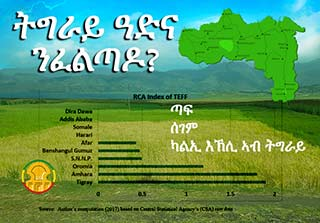 Crop production in Tigrai state
