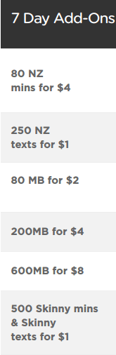 best sim card for travelling new zealand