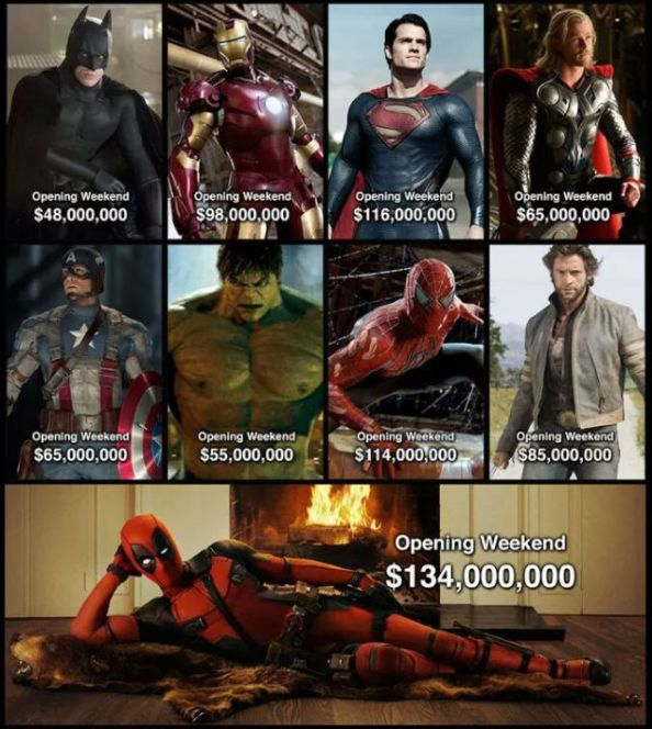 Deadpool Opening weekend comparison Deadpool Opening weekend comparison