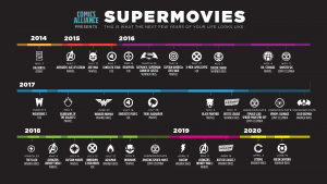 The Supermovies