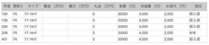 スクリーンショット 2015-08-20 11.40.43
