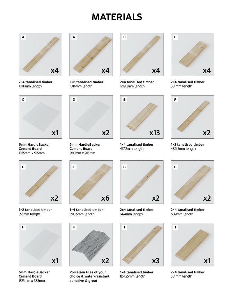 Outdoor Bar Materials Checklist
