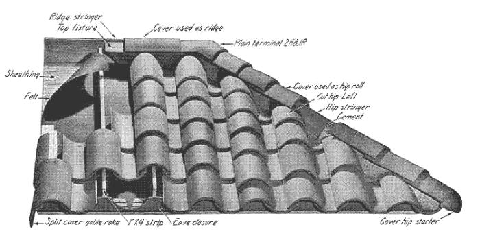 clay roof tile patterns styles of