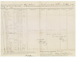 Slave-Document