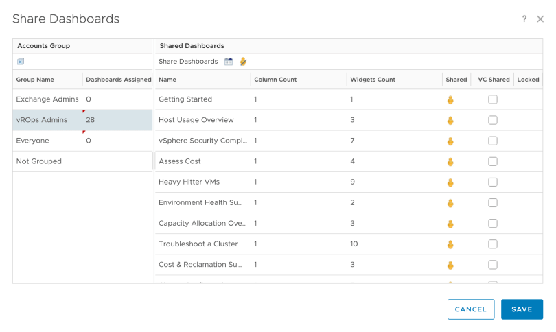 vROps Admins Dashboards