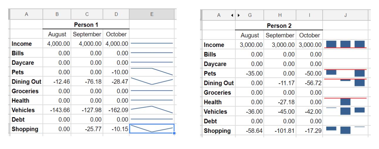 Google Sheets Sparkline