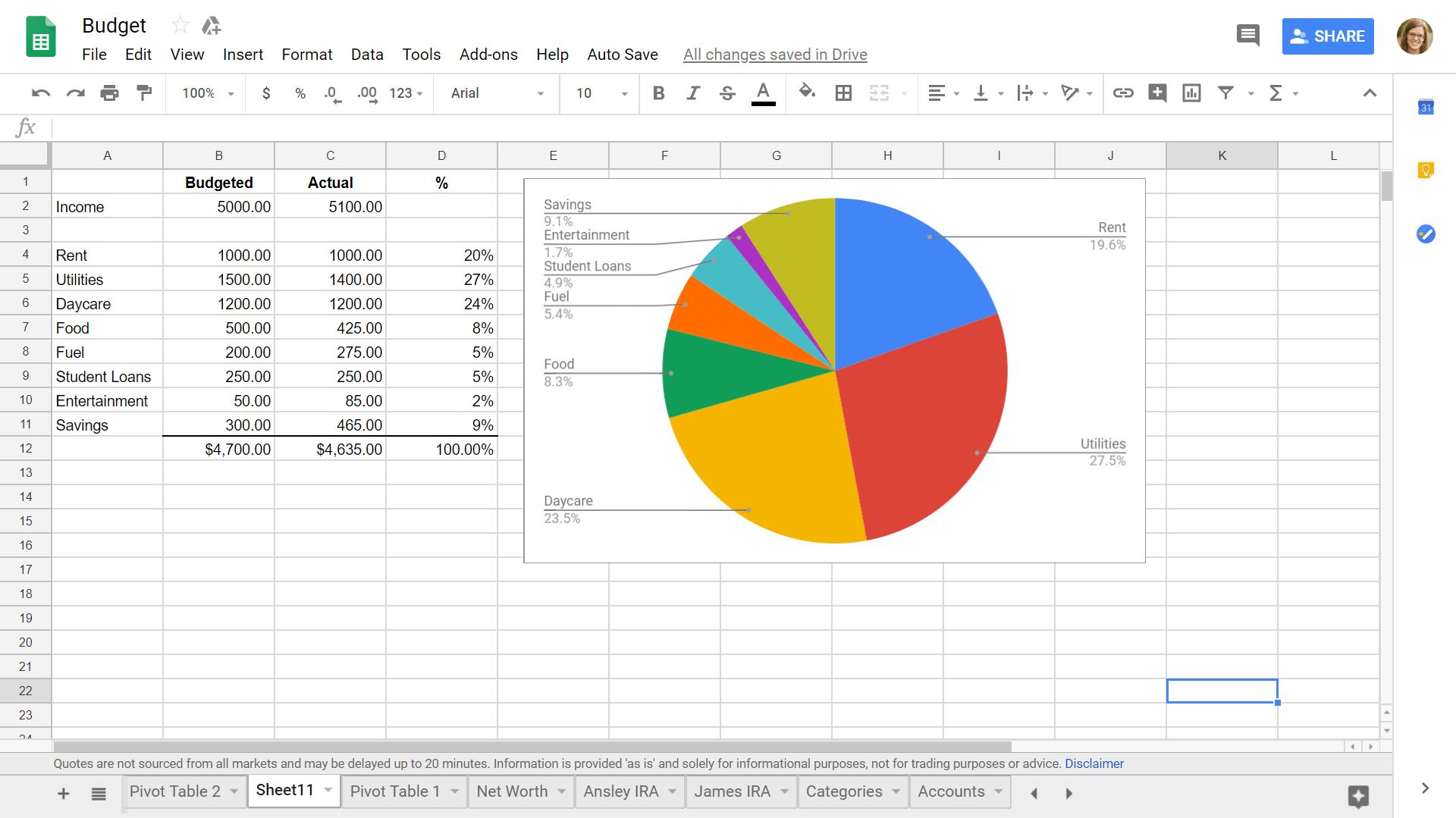Pie chart in Google Spreadsheet