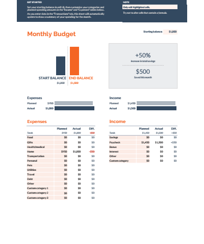 Monthly Google Sheets Budget Template