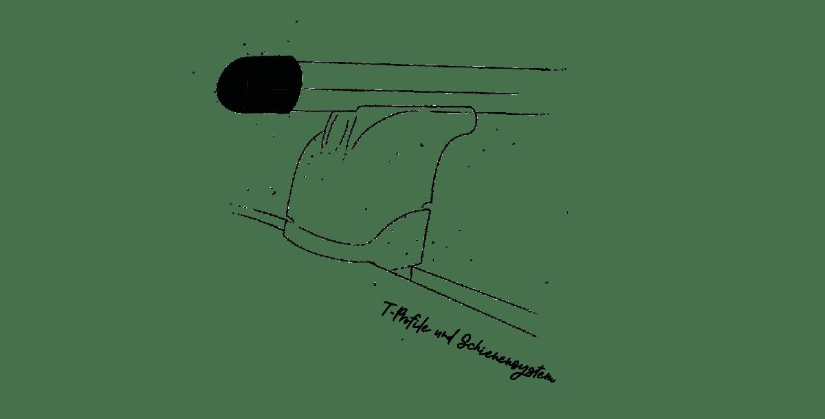 Dachzelt Dachträger Schienensystem