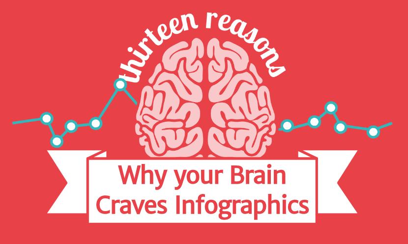 infografia de infografias