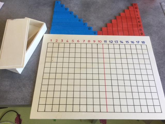 Tables à bandes : addition Montessori