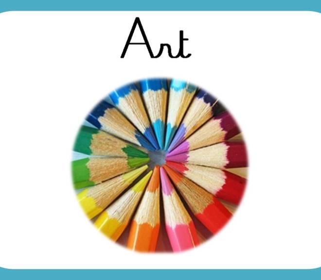 Affichage : repérage des espaces dans la classe