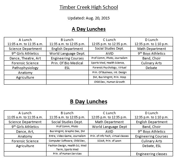 final lunches 8-20-15