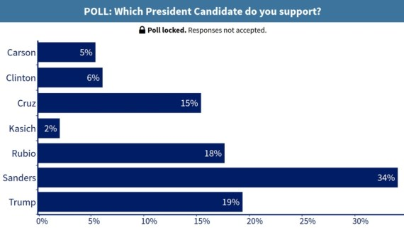 super tuesday straw poll results