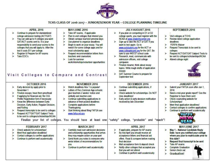 college-planning | Timber Creek Talon