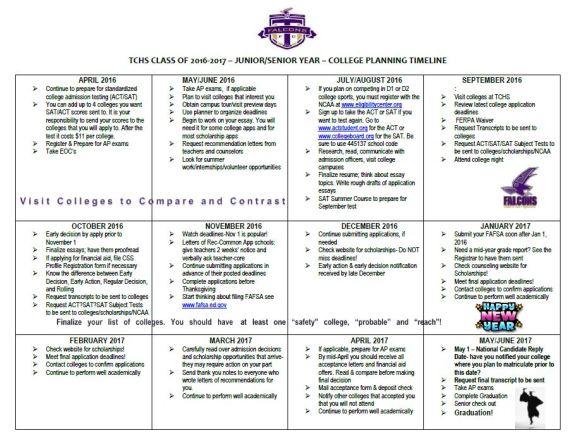 college-planning