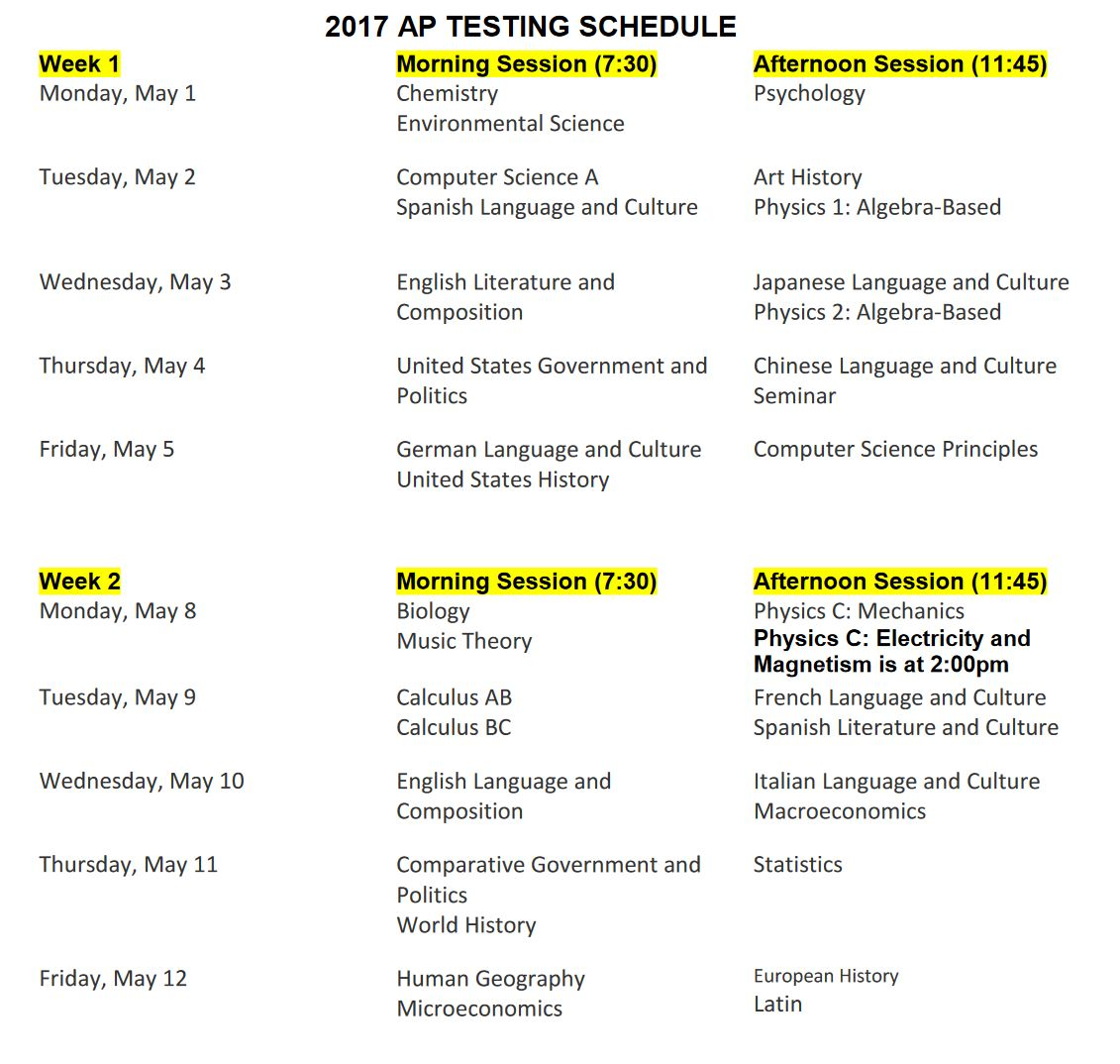 Ap exam dates in Melbourne