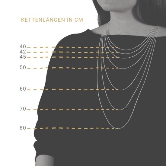 Beispiel für Kettenlängen