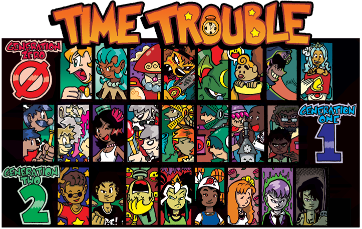 Welcome to Time Trouble!