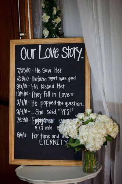 Write About Important Dates - Wedding Dates