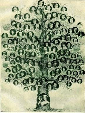 Family Tree Keepsake