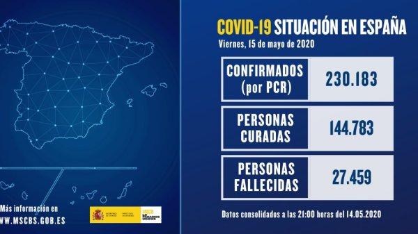 Actualización datos coronavirus 15 de mayo - Ministerio de Sanidad, Bienestar y Consumo