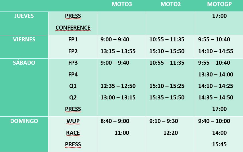 Los horarios de la categoría de MotoGP, Moto2 y Moto3