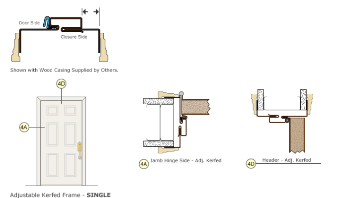 Timely Metal Door Frame Distributor | Frameimage.org